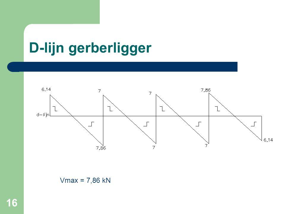 D-lijn gerberligger Vmax = 7,86 kN