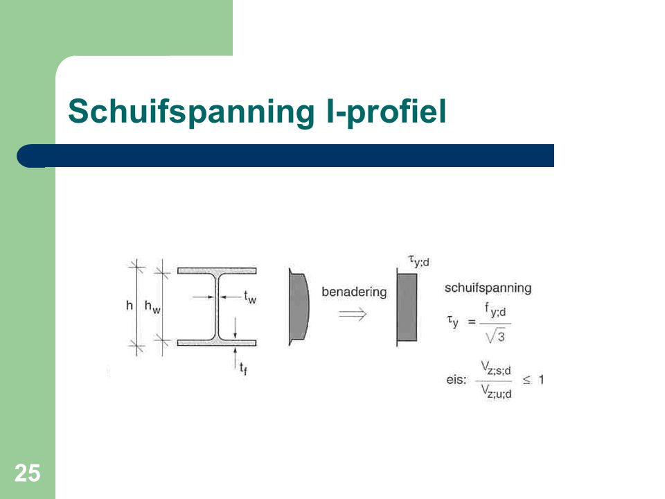 Schuifspanning I-profiel