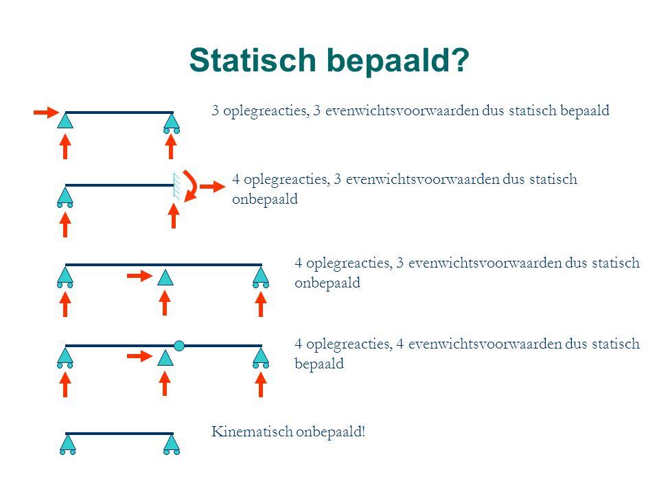 Statisch bepaald 3 oplegreacties, 3 evenwichtsvoorwaarden dus statisch bepaald. 4 oplegreacties, 3 evenwichtsvoorwaarden dus statisch onbepaald.