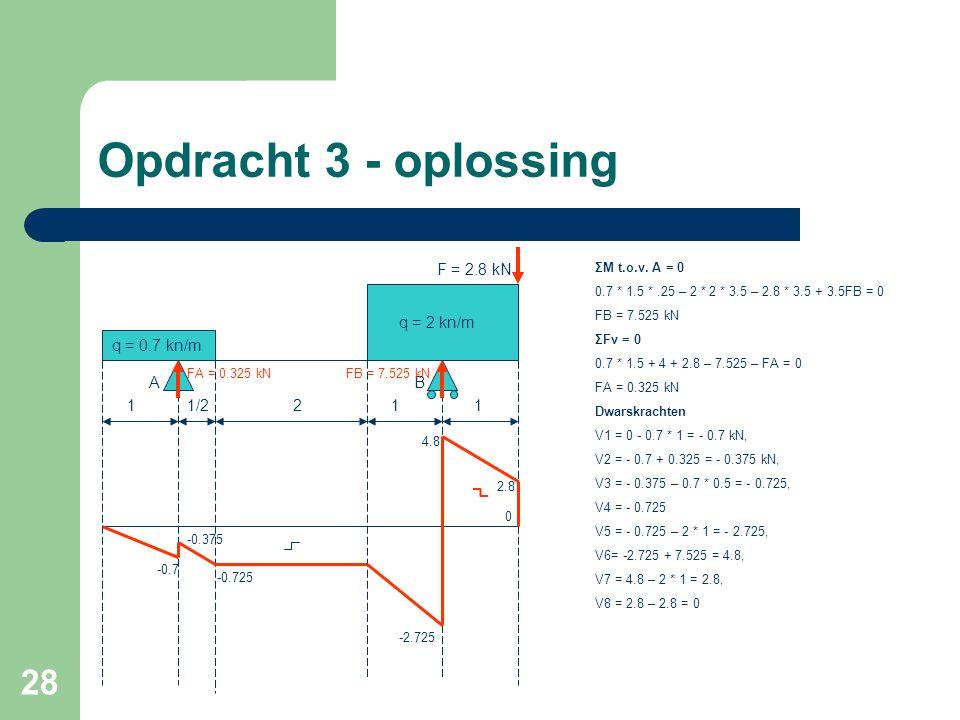 Opdracht 3 - oplossing F = 2.8 kN q = 2 kn/m q = 0.7 kn/m A B 1 1/2 2