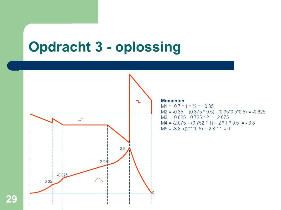 Opdracht 3 - oplossing Momenten M1 = -0.7 * 1 * ½ = - 0.35,