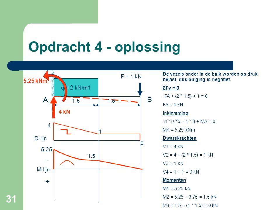 Opdracht 4 - oplossing A B - + F = 1 kN 5.25 kNm q = 2 kN/m1 1.5 1.5