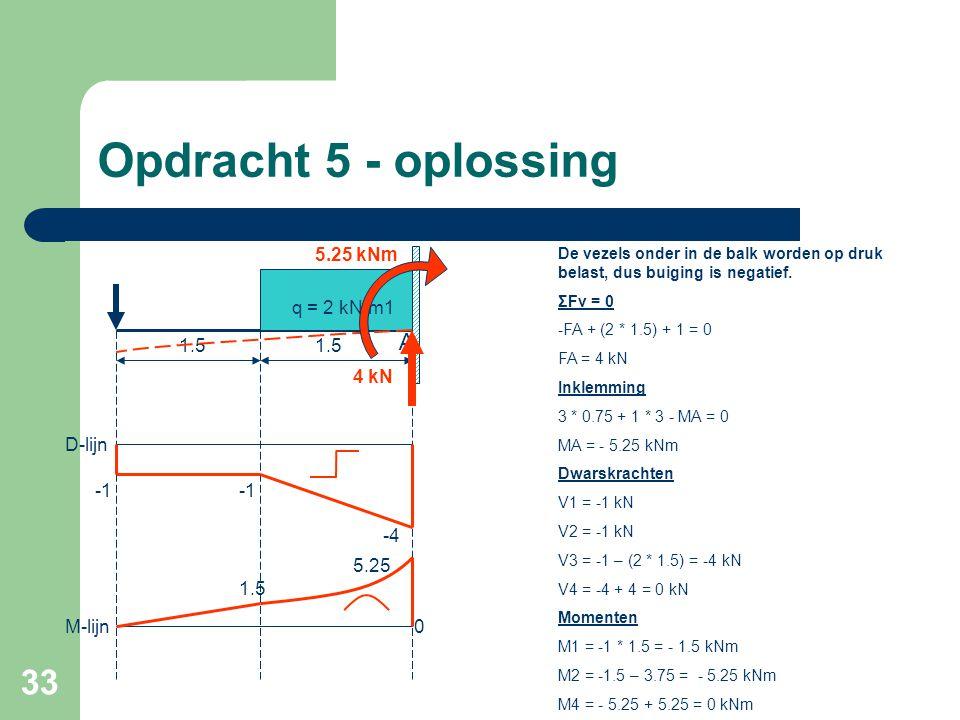 Opdracht 5 - oplossing A 5.25 kNm q = 2 kN/m1 1.5 1.5 4 kN D-lijn -1
