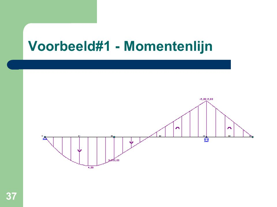 Voorbeeld#1 - Momentenlijn