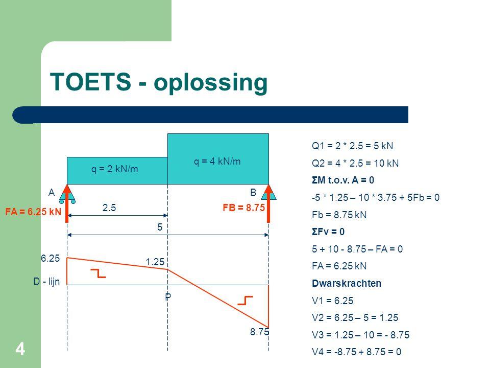 TOETS - oplossing Q1 = 2 * 2.5 = 5 kN Q2 = 4 * 2.5 = 10 kN