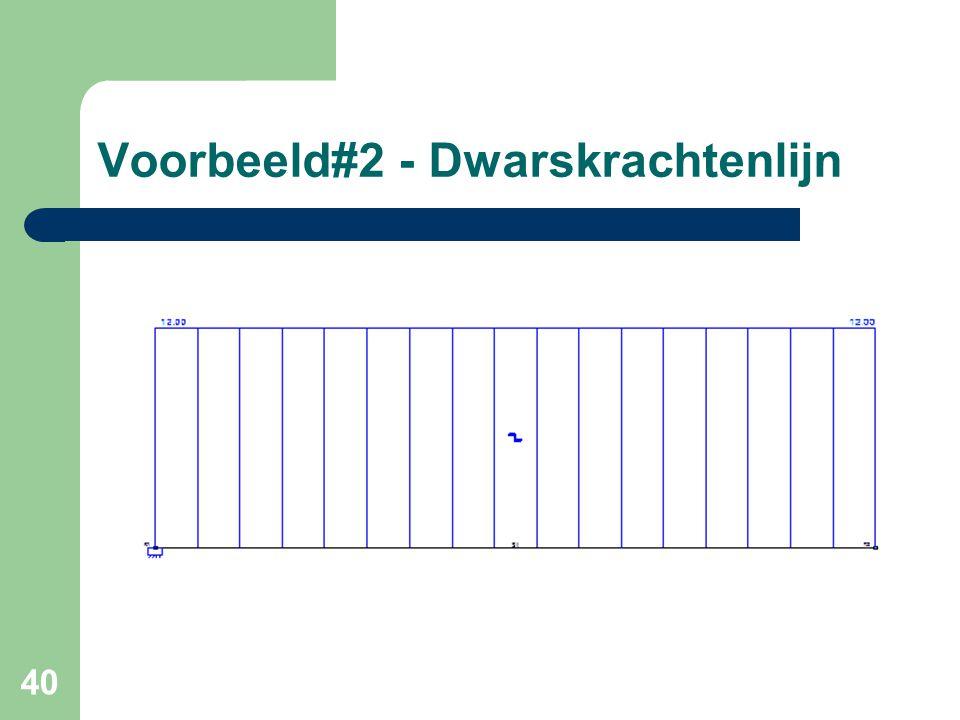 Voorbeeld#2 - Dwarskrachtenlijn