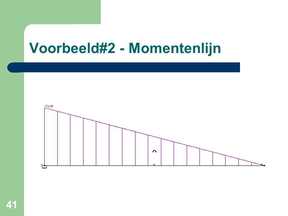 Voorbeeld#2 - Momentenlijn