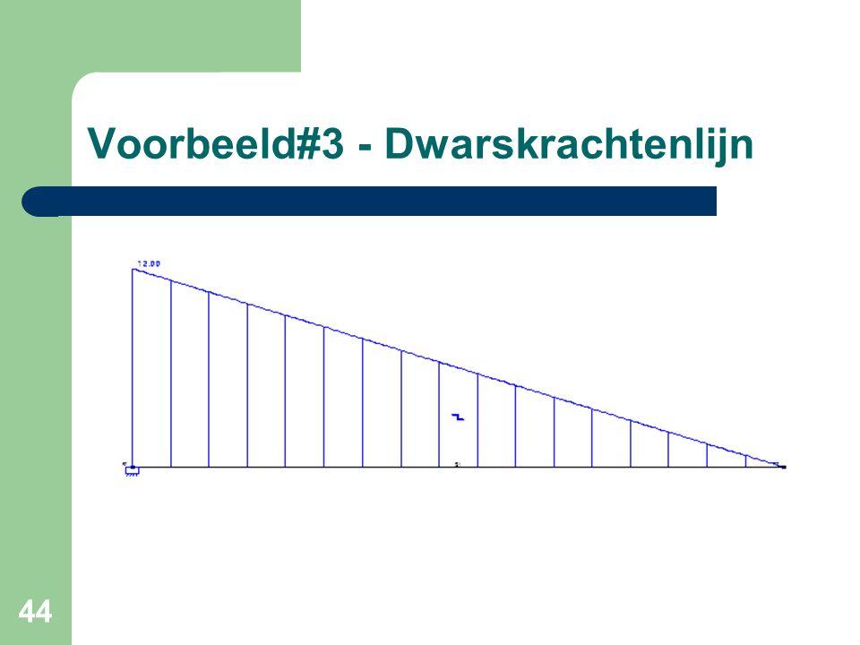 Voorbeeld#3 - Dwarskrachtenlijn