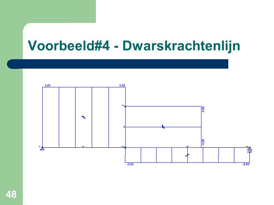 Voorbeeld#4 - Dwarskrachtenlijn