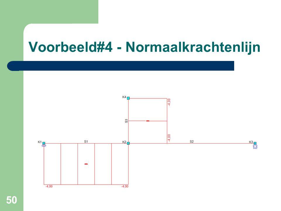 Voorbeeld#4 - Normaalkrachtenlijn