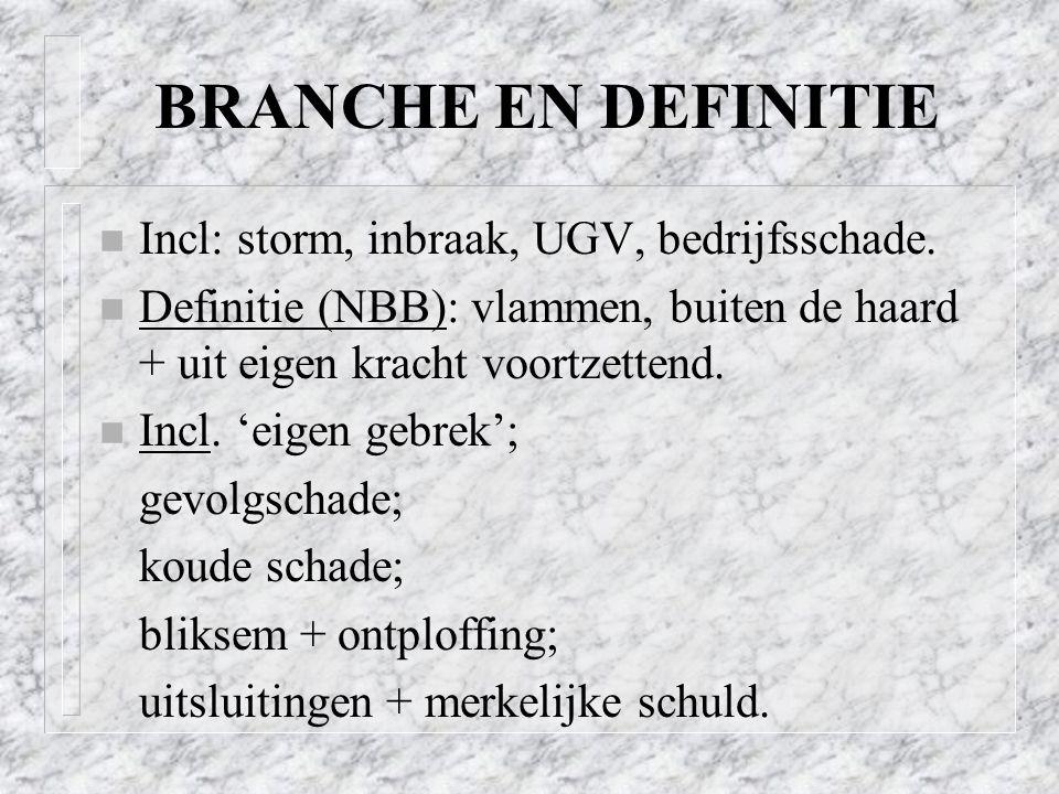BRANCHE EN DEFINITIE Incl: storm, inbraak, UGV, bedrijfsschade.