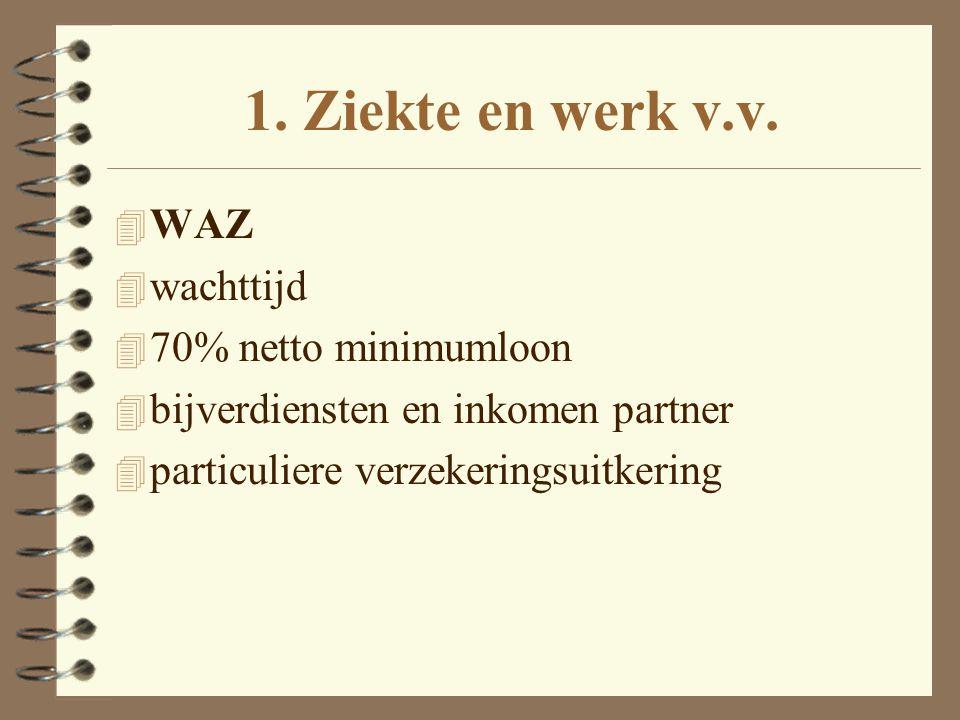1. Ziekte en werk v.v. WAZ wachttijd 70% netto minimumloon