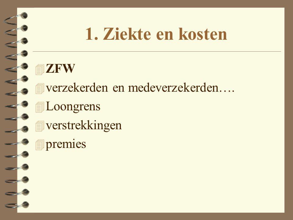 1. Ziekte en kosten ZFW verzekerden en medeverzekerden…. Loongrens