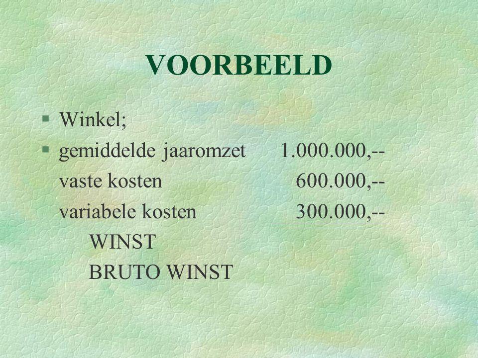 VOORBEELD Winkel; gemiddelde jaaromzet 1.000.000,--