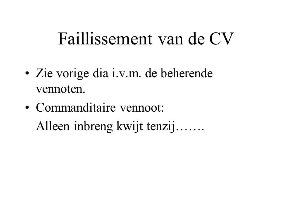 Faillissement van de CV