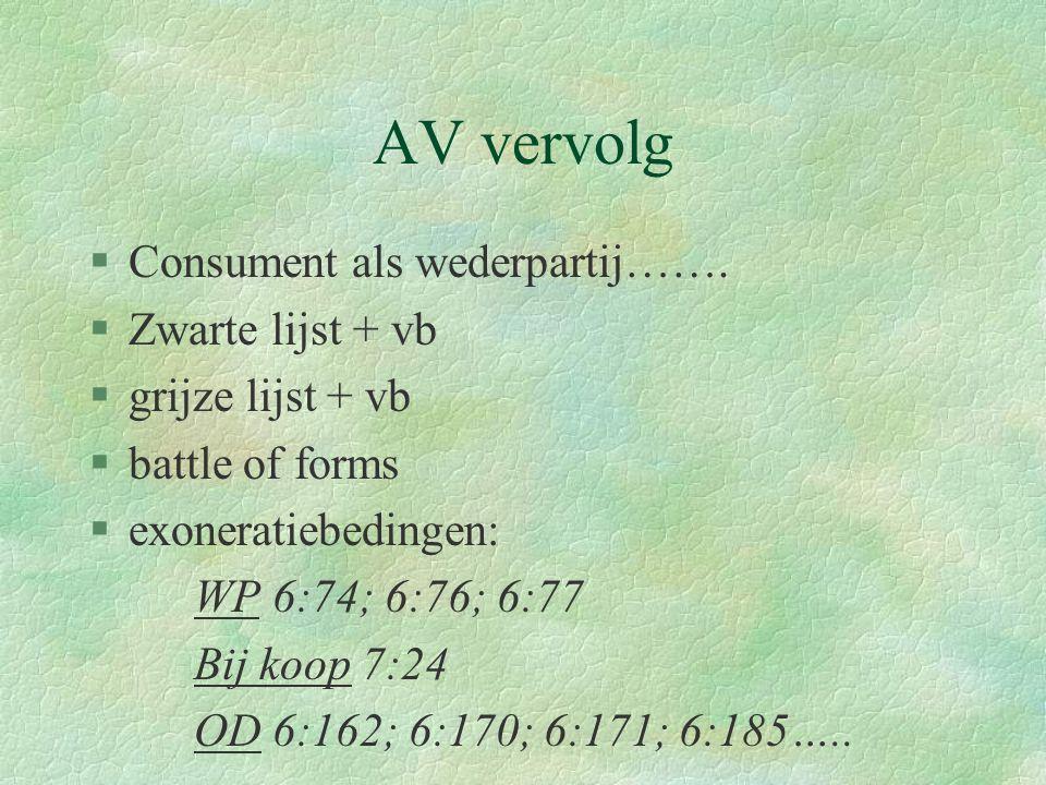 AV vervolg Consument als wederpartij……. Zwarte lijst + vb