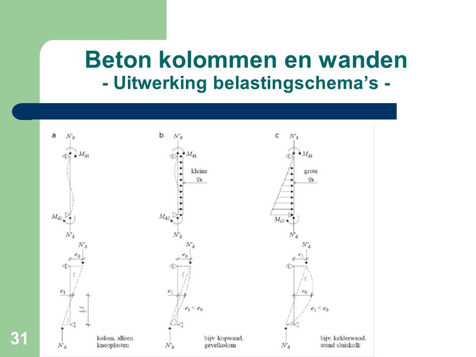 Beton kolommen en wanden - Uitwerking belastingschema's -