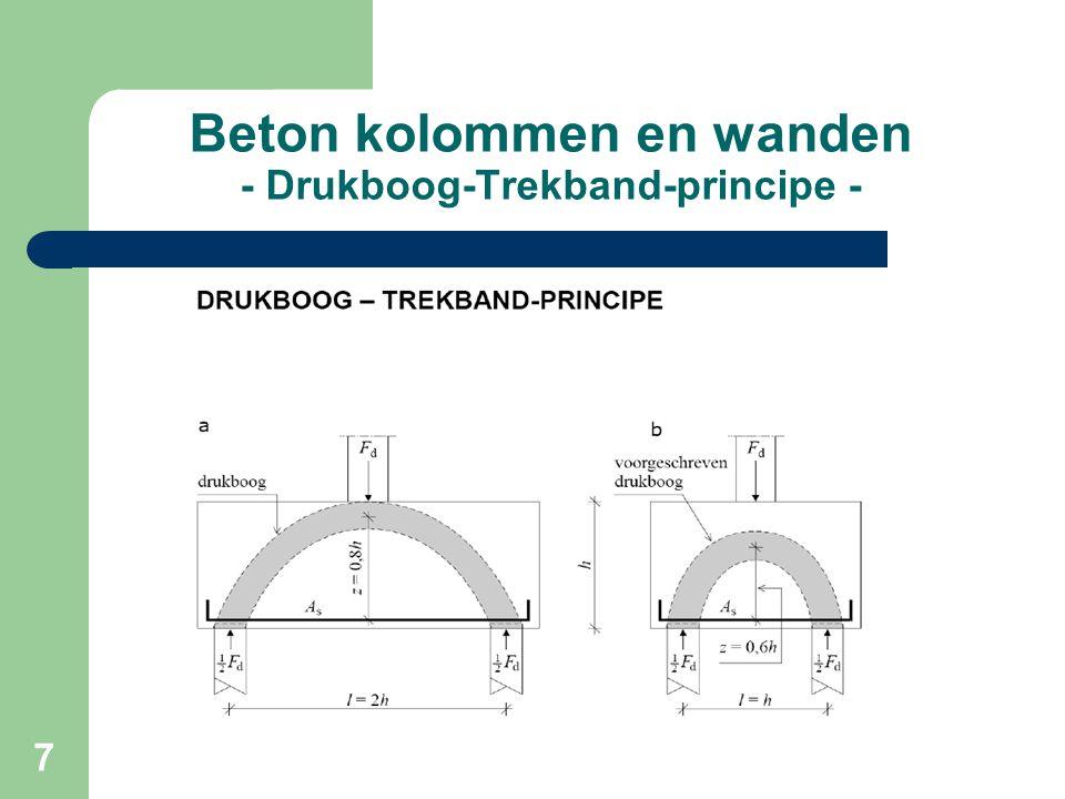 Beton kolommen en wanden - Drukboog-Trekband-principe -