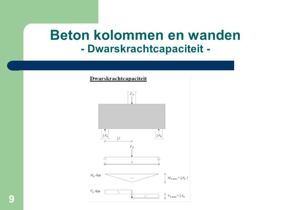 Beton kolommen en wanden - Dwarskrachtcapaciteit -