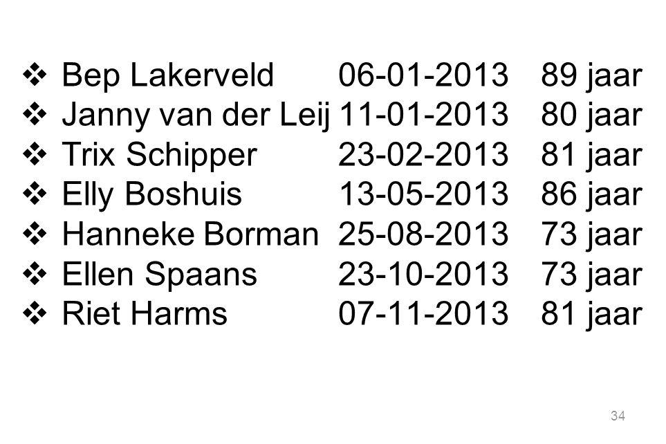 Bep Lakerveld 06-01-2013 89 jaar Janny van der Leij 11-01-2013 80 jaar. Trix Schipper 23-02-2013 81 jaar.