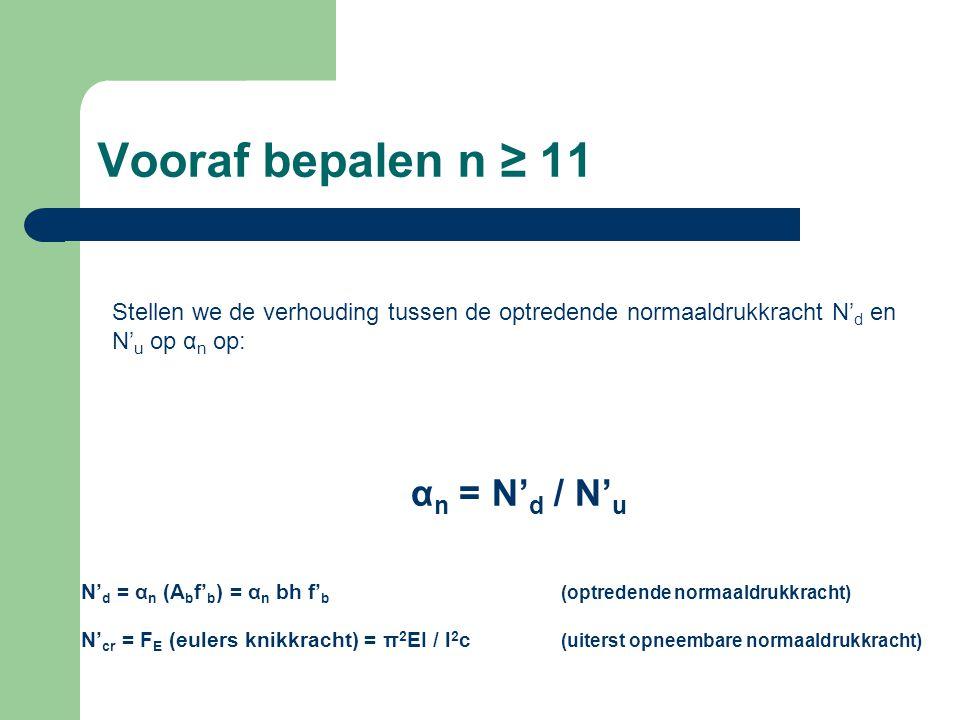 Vooraf bepalen n ≥ 11 αn = N'd / N'u