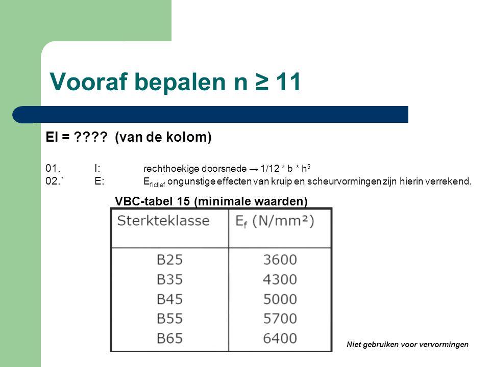Vooraf bepalen n ≥ 11 EI = (van de kolom)