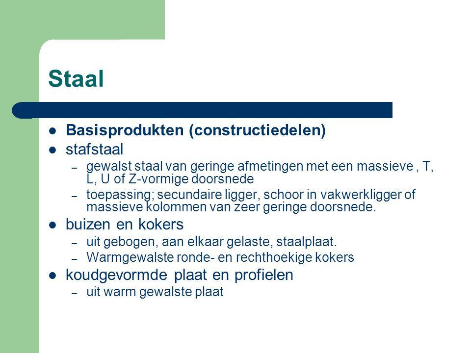Staal Basisprodukten (constructiedelen) stafstaal buizen en kokers