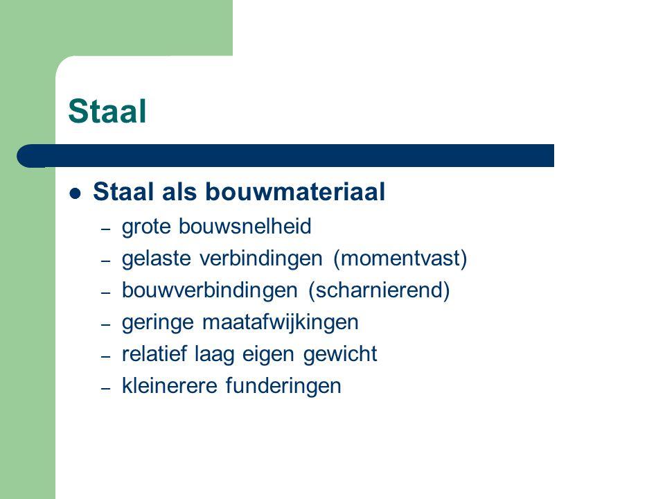 Staal Staal als bouwmateriaal grote bouwsnelheid