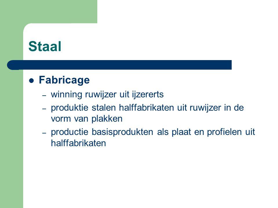 Staal Fabricage winning ruwijzer uit ijzererts