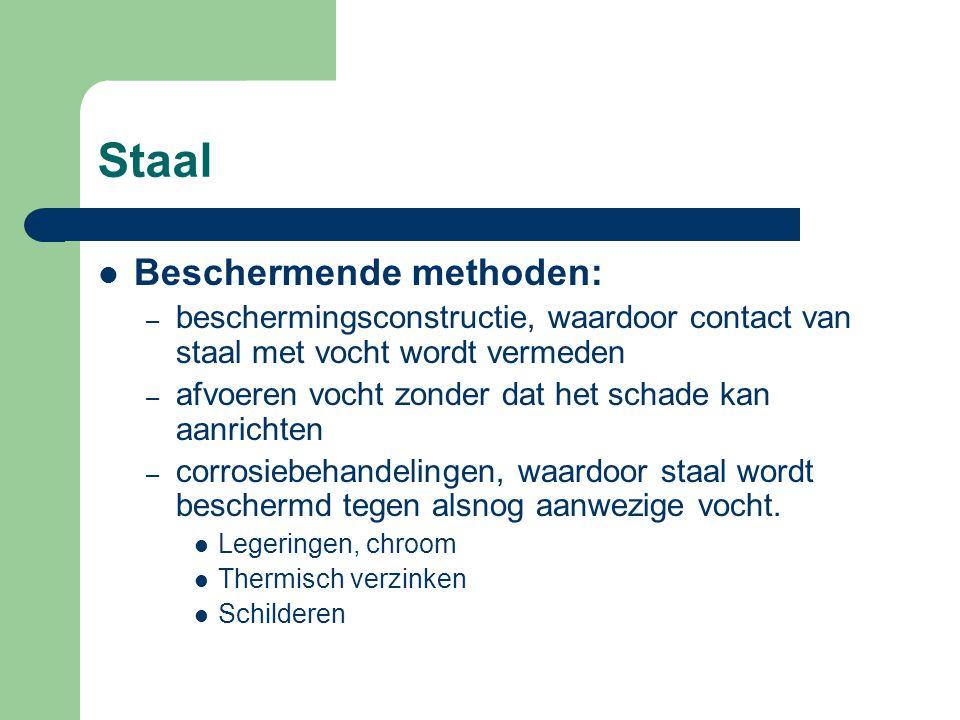 Staal Beschermende methoden: