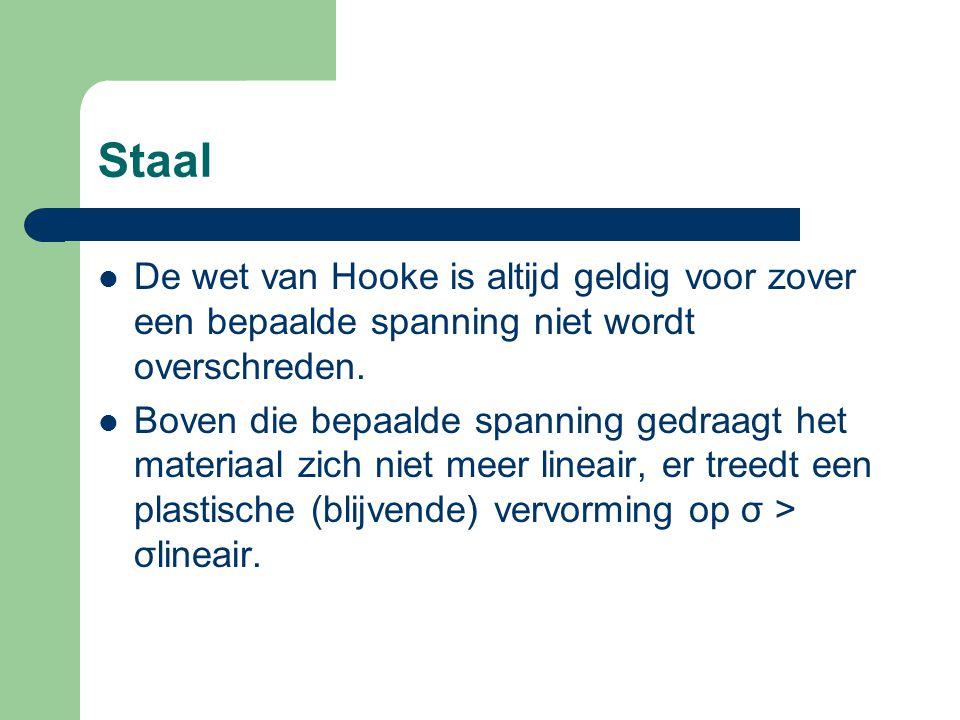 Staal De wet van Hooke is altijd geldig voor zover een bepaalde spanning niet wordt overschreden.