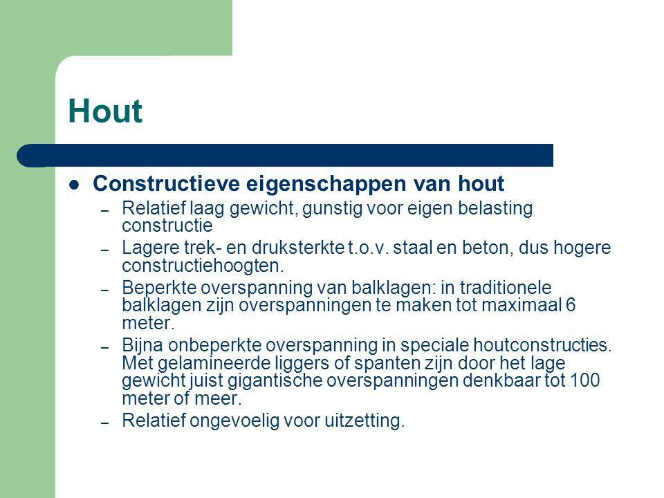 Hout Constructieve eigenschappen van hout