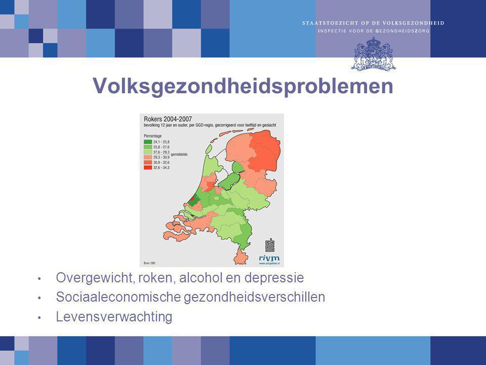 Volksgezondheidsproblemen