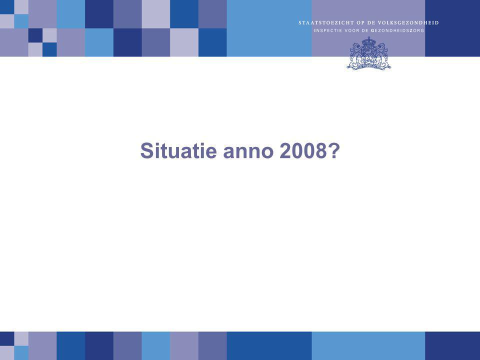 Situatie anno 2008