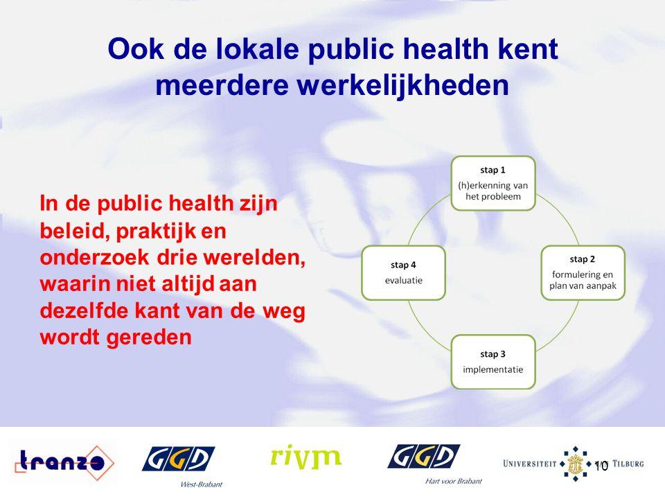 Ook de lokale public health kent meerdere werkelijkheden