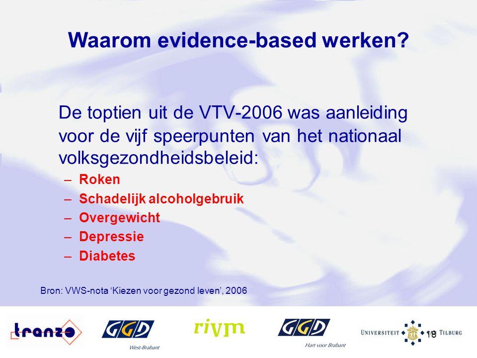 Waarom evidence-based werken