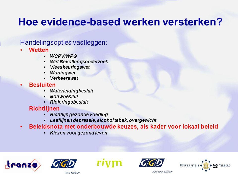Hoe evidence-based werken versterken