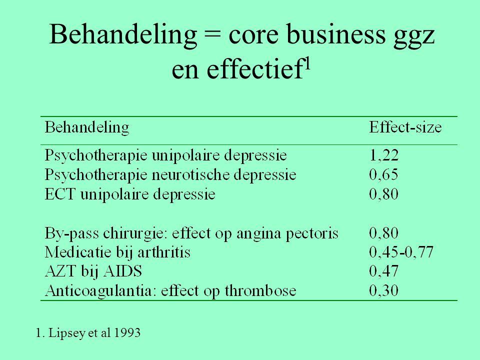 Behandeling = core business ggz en effectief1
