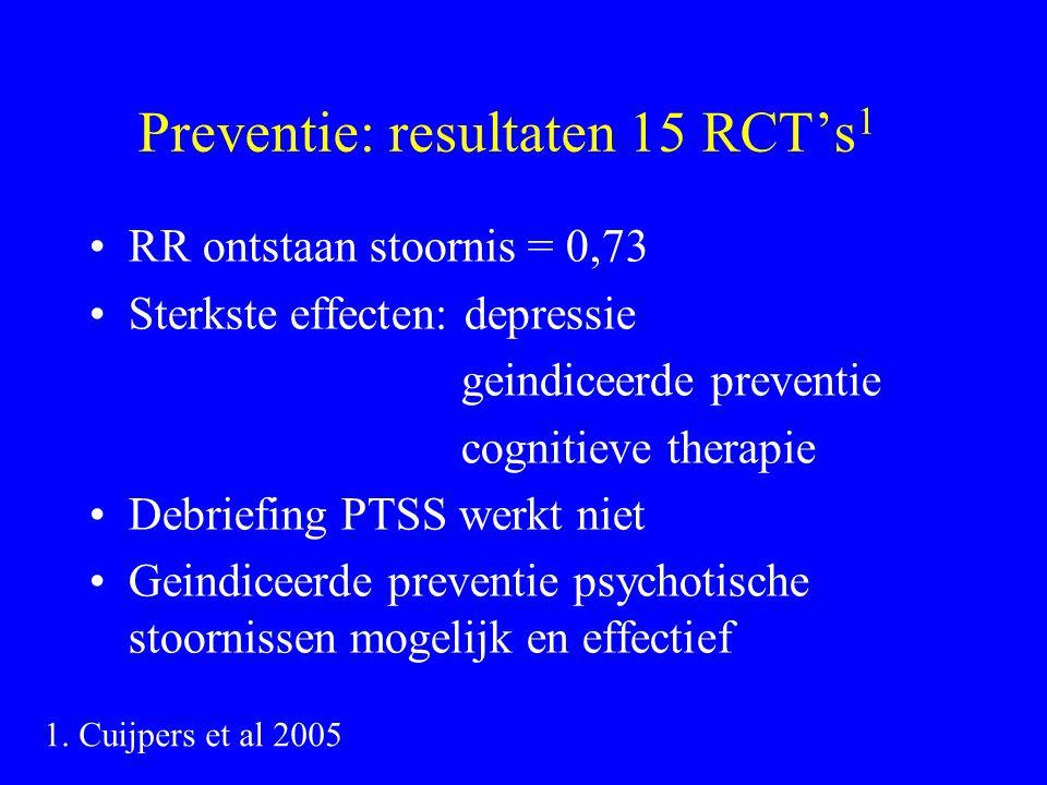 Preventie: resultaten 15 RCT's1