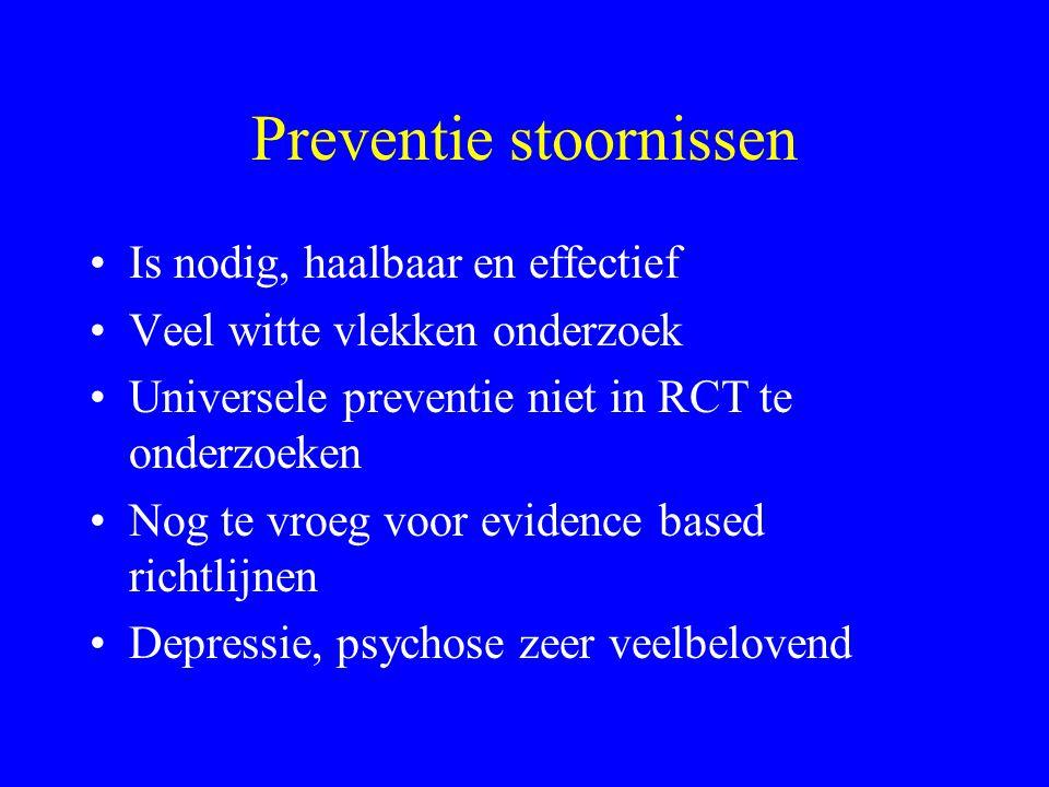 Preventie stoornissen