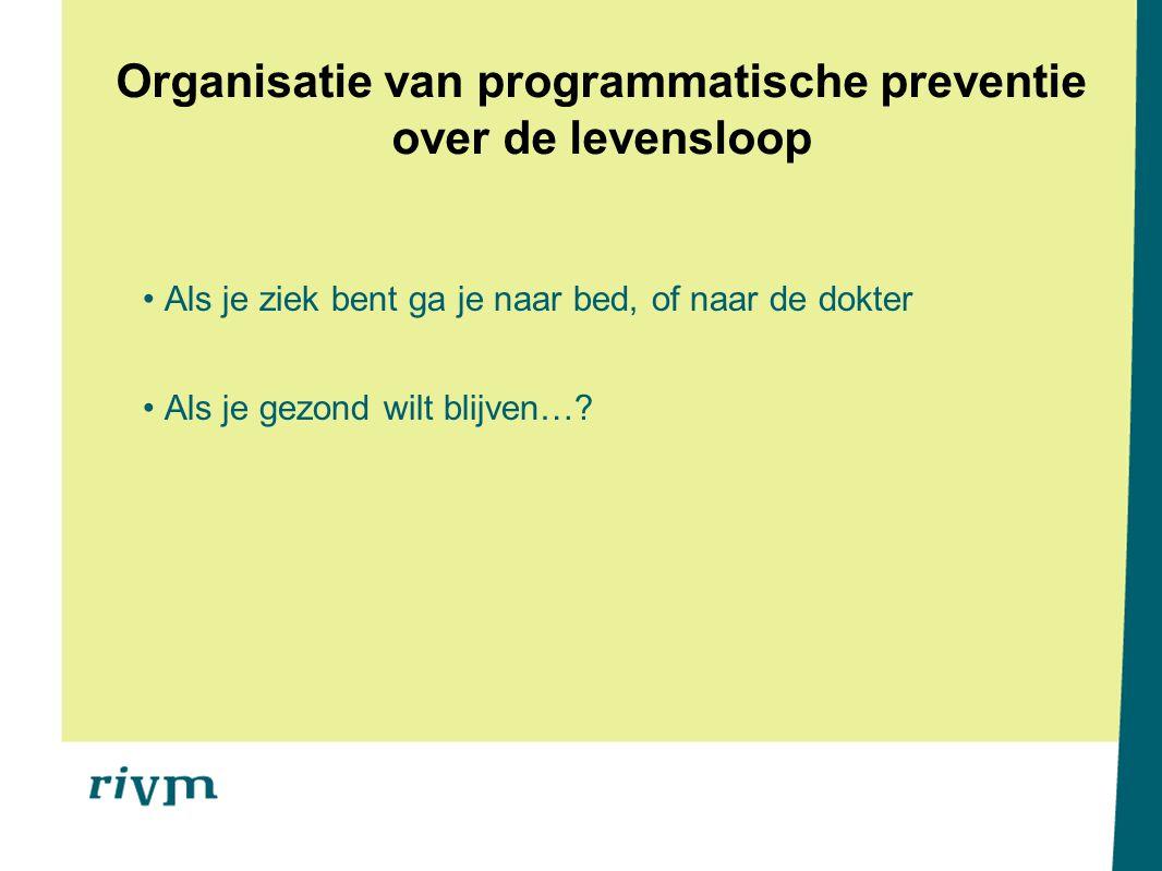 Organisatie van programmatische preventie over de levensloop