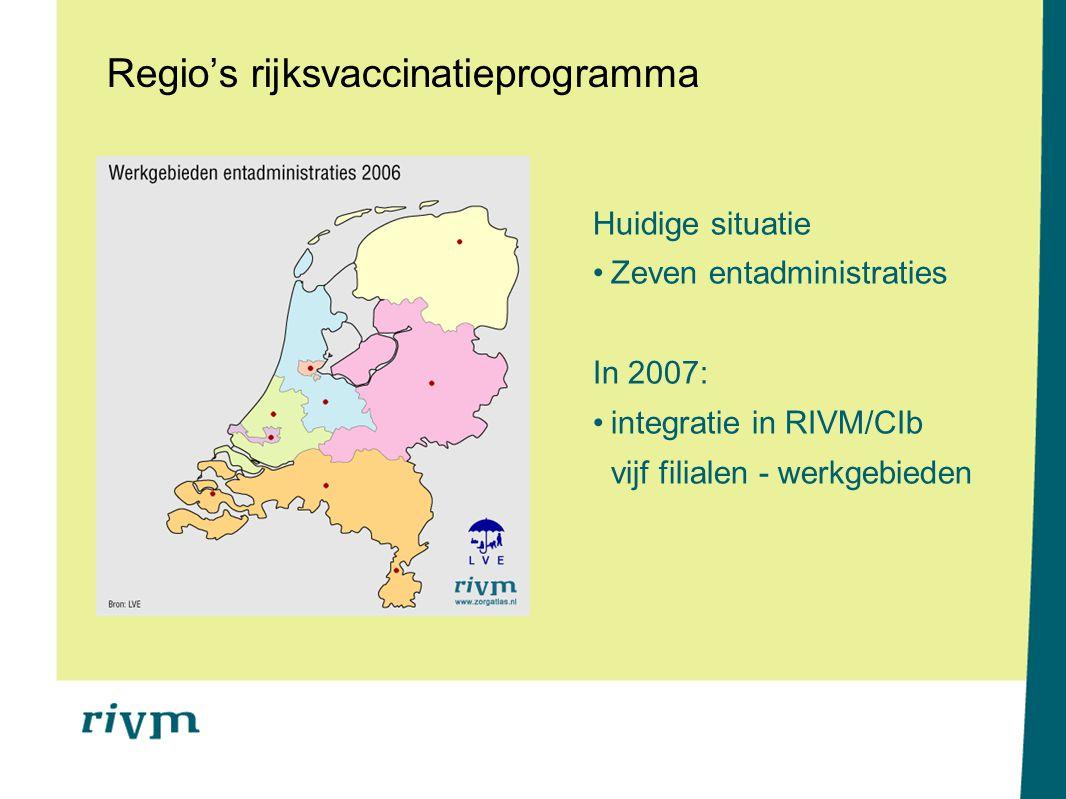 Regio's rijksvaccinatieprogramma