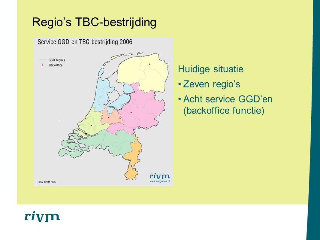 Regio's TBC-bestrijding