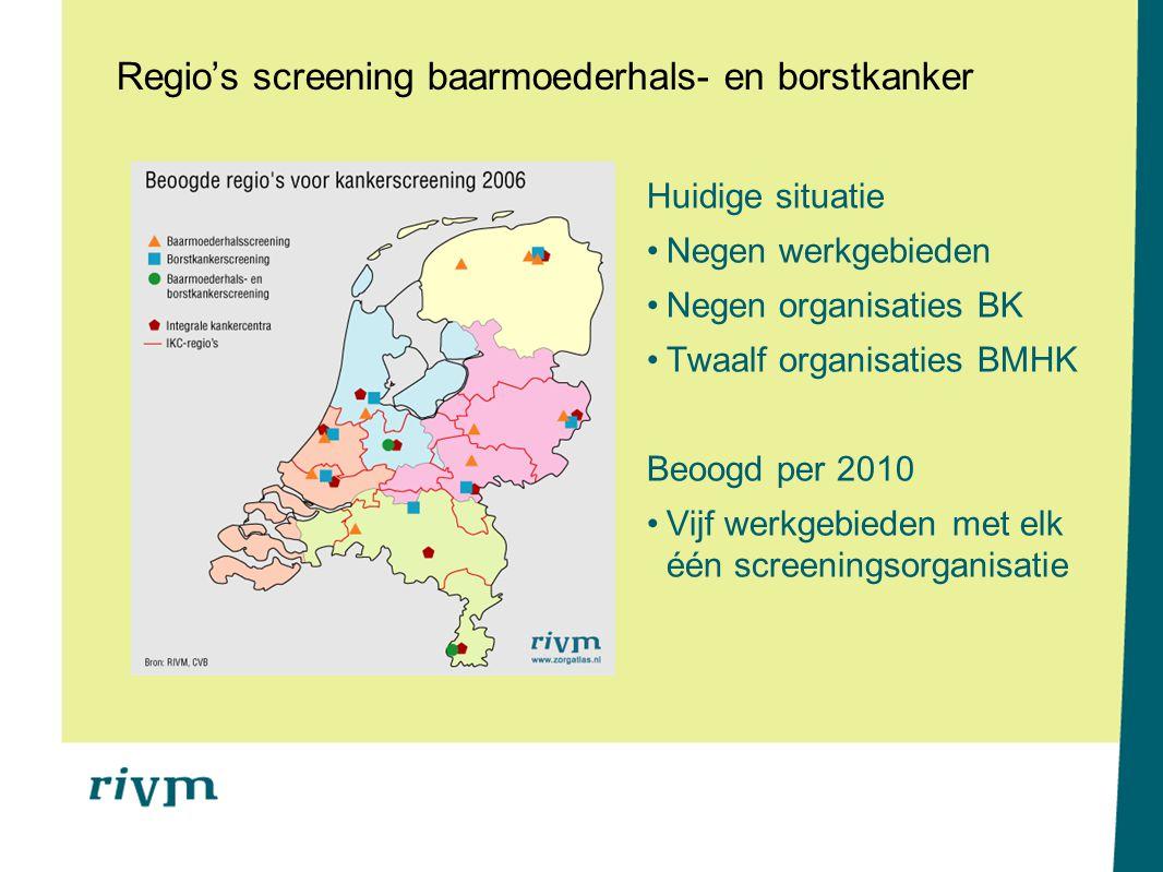Regio's screening baarmoederhals- en borstkanker