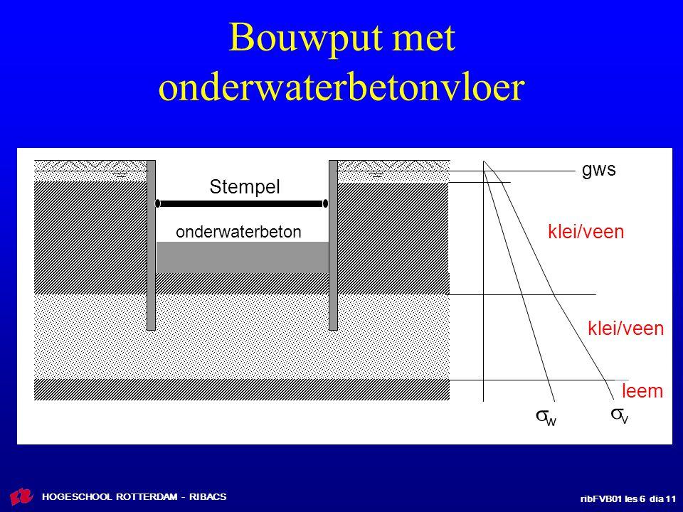 Bouwput met onderwaterbetonvloer
