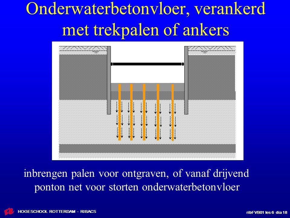 Onderwaterbetonvloer, verankerd met trekpalen of ankers