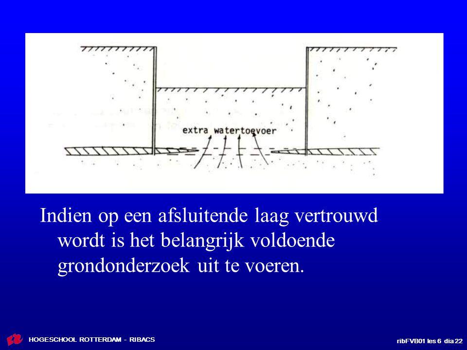 Indien op een afsluitende laag vertrouwd wordt is het belangrijk voldoende grondonderzoek uit te voeren.