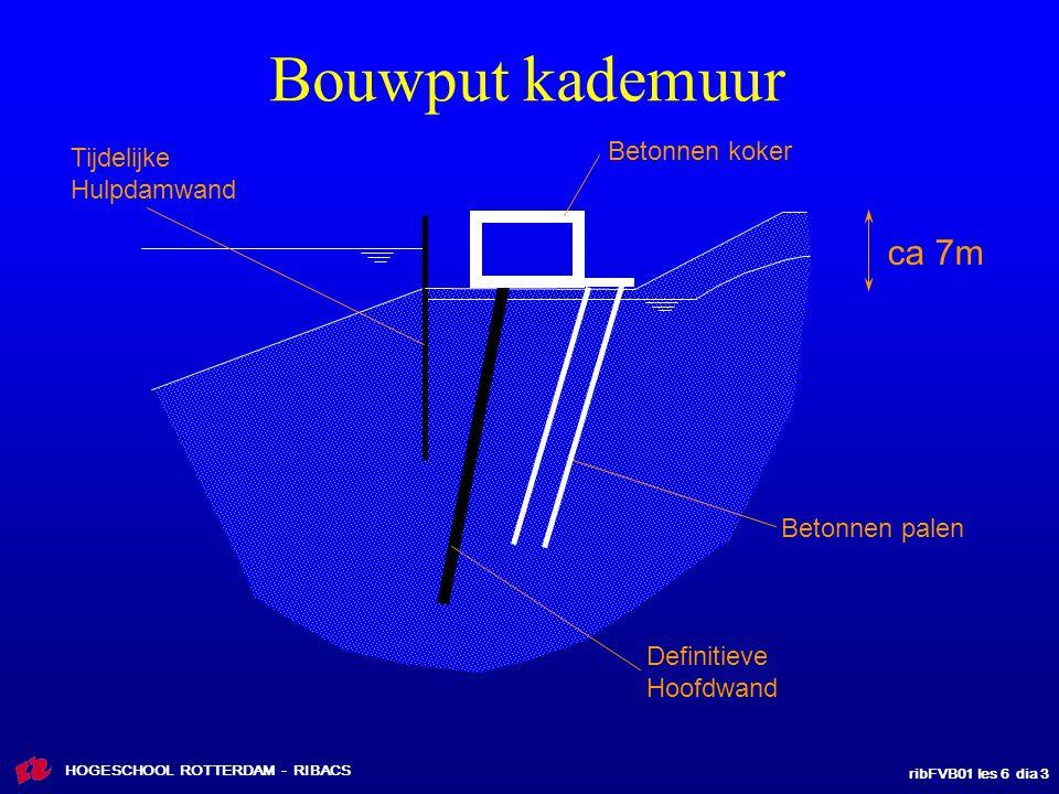 Bouwput kademuur ca 7m Betonnen koker Tijdelijke Hulpdamwand
