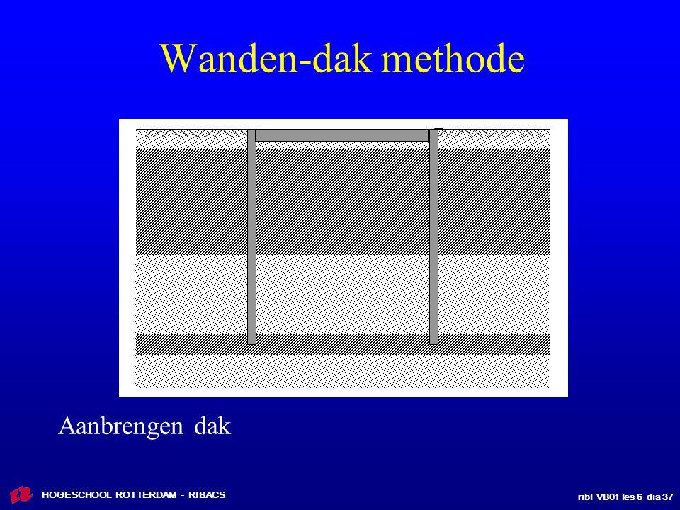 Wanden-dak methode Aanbrengen dak