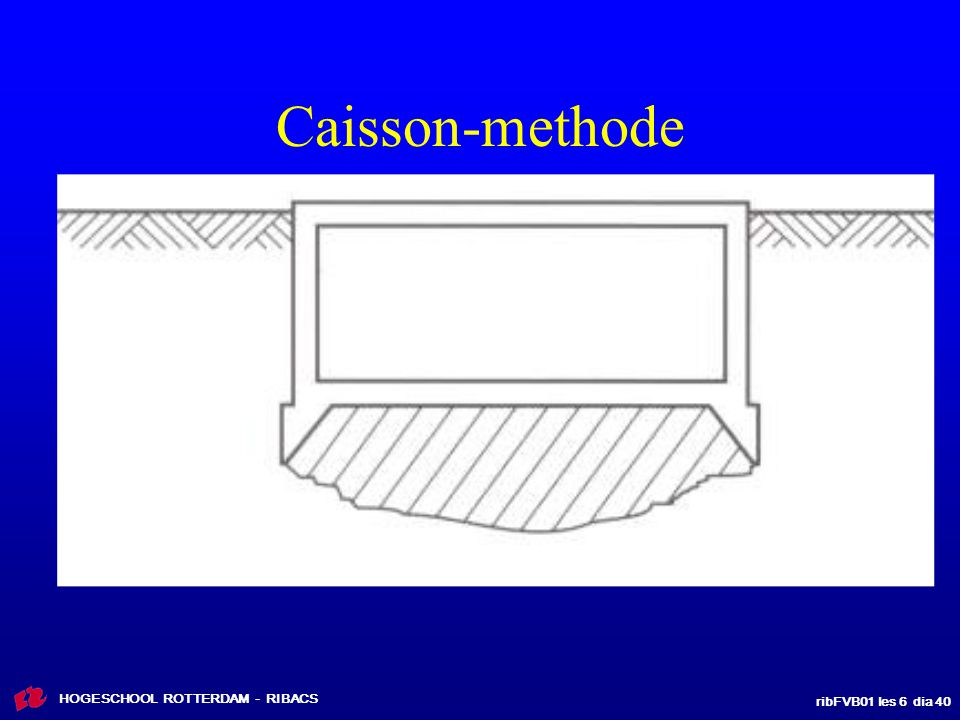 Caisson-methode